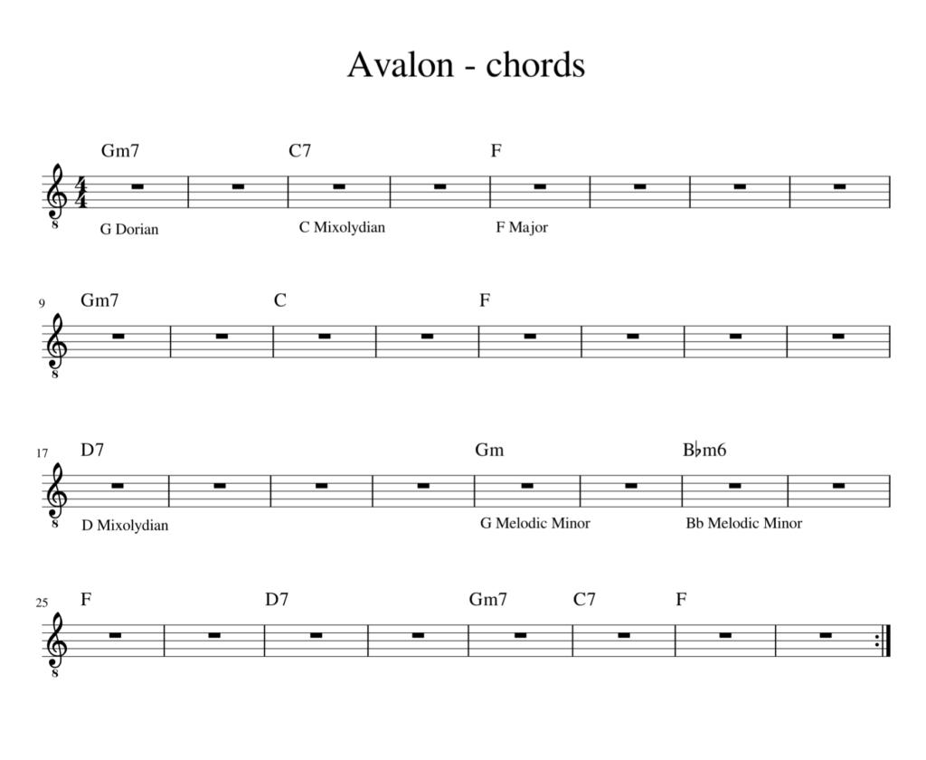 Avalon Chors Sheet